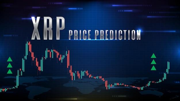 Fundo abstrato da tecnologia futurista criptomoeda xrp texto do sinal ondulado e indicador gráfico do mercado de ações