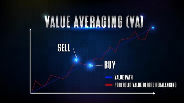 Fundo abstrato de valor médio azul (va) e gráfico gráfico