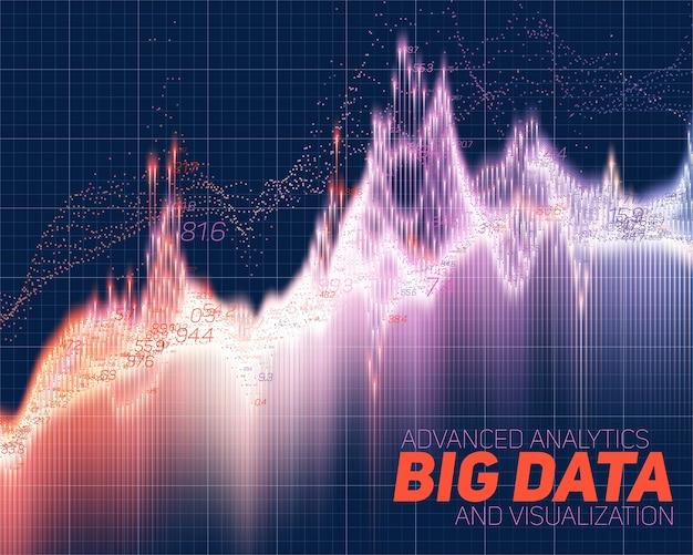Fundo abstrato de visualização de big data