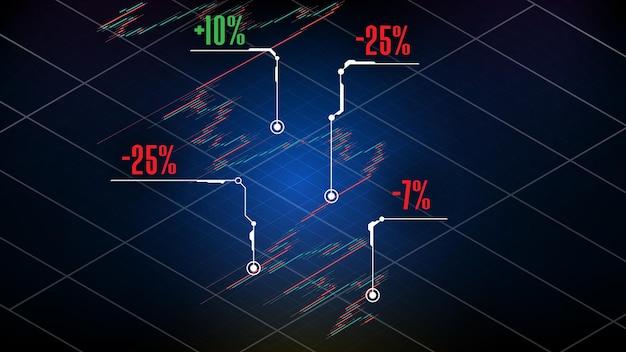 Fundo abstrato do gráfico de velas do indicador vermelho e verde do mercado de ações com seta de chamada