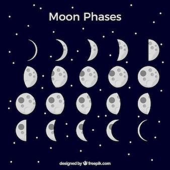 Fundo azul escuro com as fases da lua