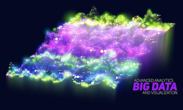 Fundo colorido abstrato de visualização de big data
