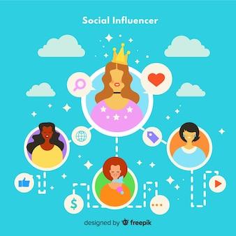 Fundo colorido influenciador social