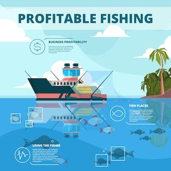 Fundo de barcos de pesca. imagens de infográfico de navio de pescador de água do oceano.