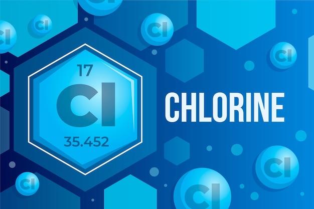 Fundo de cloro