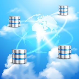Fundo de computação em nuvem