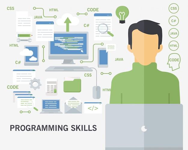 Fundo de conceito de habilidades de programação