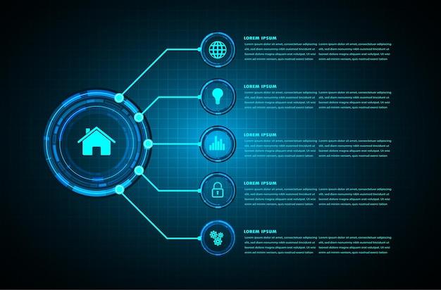 Fundo de conceito de tecnologia futura de circuito cibernético hud azul
