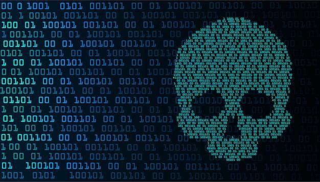 Fundo de conceito de tecnologia futura de circuito de caveira cibernética