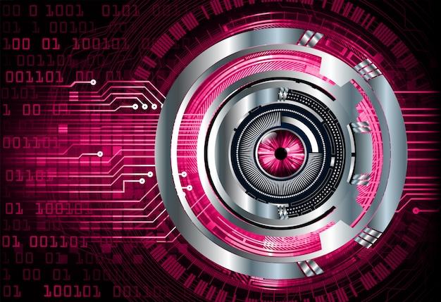 Fundo de conceito de tecnologia futura de circuito de olho rosa