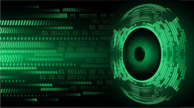 Fundo de conceito de tecnologia futura do circuito de olho verde