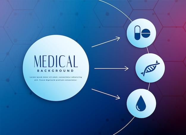 Fundo de conceito médico com ícones