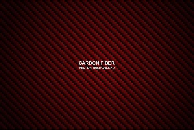 Fundo de fibra de carbono.