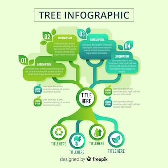 Fundo de infográfico de árvore