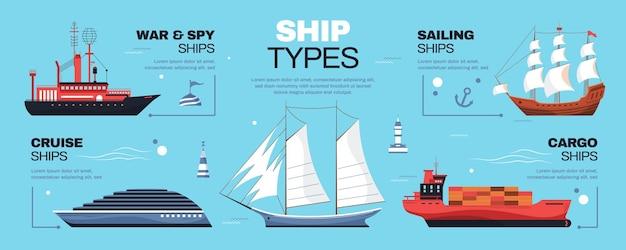 Fundo de infográficos de tipos de navios com ilustração de carga de cruzeiro à vela espião de guerra e outros veículos marítimos