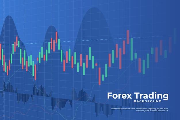 Fundo de negociação forex