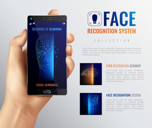 Fundo de reconhecimento de identificação de rosto