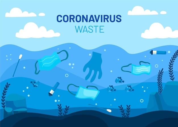 Fundo de resíduos de coronavírus