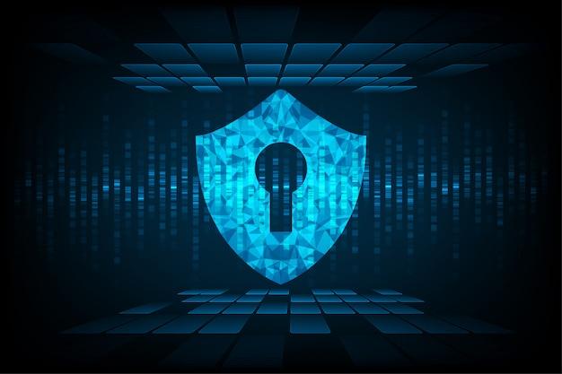 Fundo de segurança de tecnologia