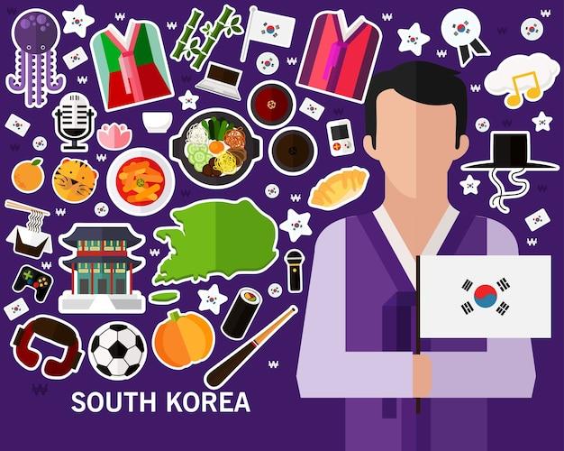 Fundo do conceito de coreia do sul