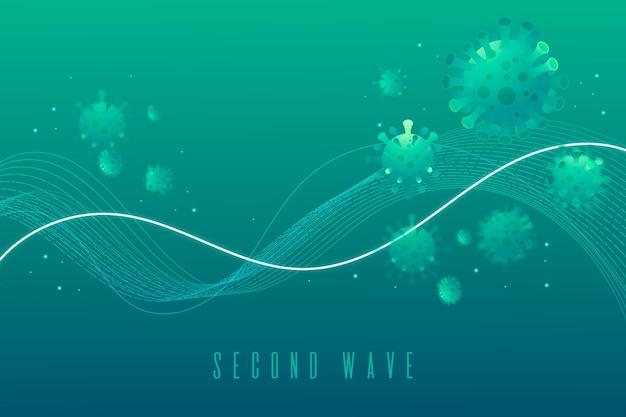 Fundo do conceito de segunda onda do coronavirus