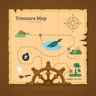 Fundo do mapa do tesouro do vintage
