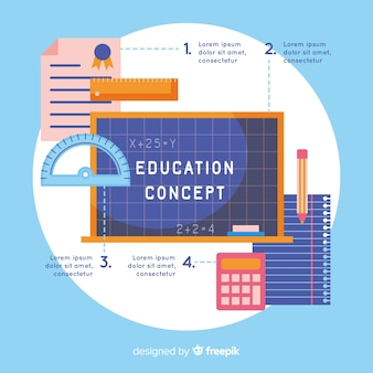 Fundo engraçado educação