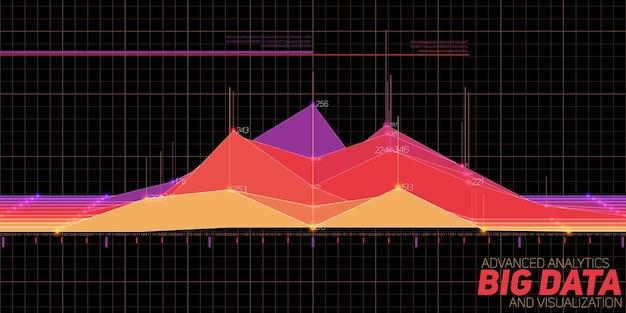 Fundo financeiro abstrato com visualização de gráfico de big data.