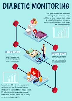 Fundo isométrico de monitoramento diabético