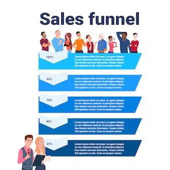 Funil de vendas com pessoas de raça mista retrato estágios infográfico de negócios. conceito de diagrama de compra