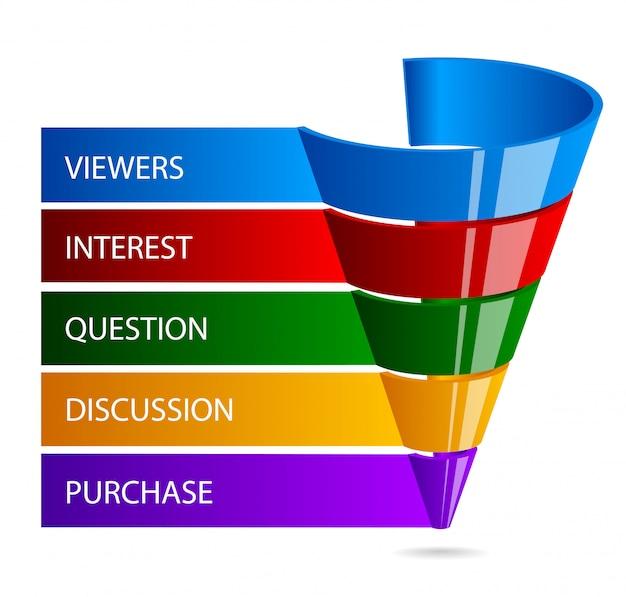Funil de vendas para infográfico de marketing. elemento de plástico brilhante. isolado no fundo branco