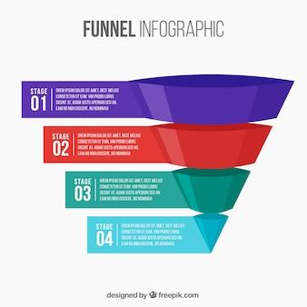 Funnel template infográfico com quatro estágios