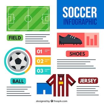 Futebol infográfico