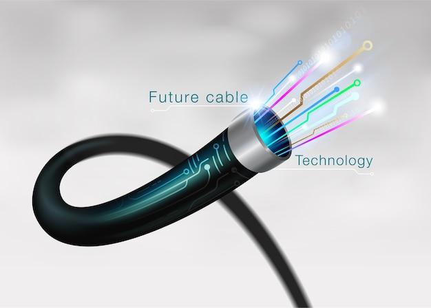 Futuro da fibra óptica tecnologia de cabo