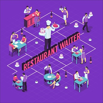 Garçom de restaurante durante o trabalho e visitantes no fluxograma isométrico de tabelas em roxo