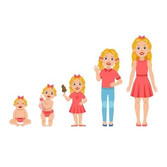 Garota caucasiana crescendo fases com ilustrações em diferentes faixas etárias