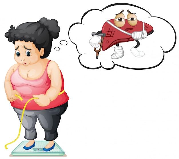 Garota gorda com danos no fígado