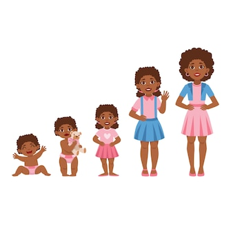 Garota negra crescendo fases com ilustrações em diferentes faixas etárias
