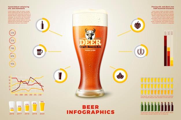 Garrafa de cerveja 3d realista com infográficos de negócios