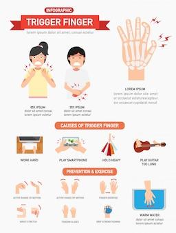 Gatilho dedo infográfico, ilustração vetorial