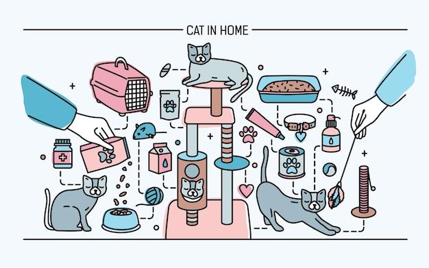 Gato em banner horizontal para casa com brinquedos para animais de estimação, remédios e refeições para gatinhos. ilustração em vetor arte linha colorida horizontal.