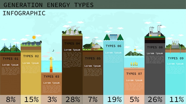 Generation energy types infographic.vector ilustração