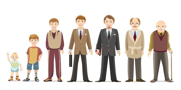 Geração de homens desde bebês até idosos. criança e adolescente, menino e um homem idoso.