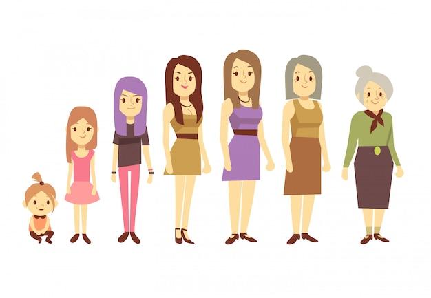 Geração de mulheres em diferentes idades, do bebê infantil à mulher idosa sênior