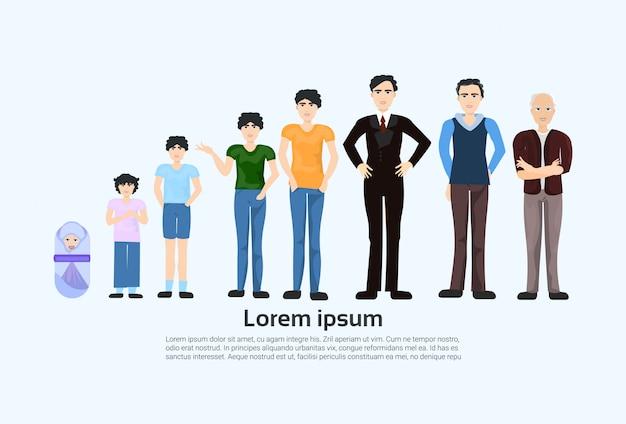 Geração dos povos no envelhecimento ajustado do macho das idades diferentes. modelo de texto