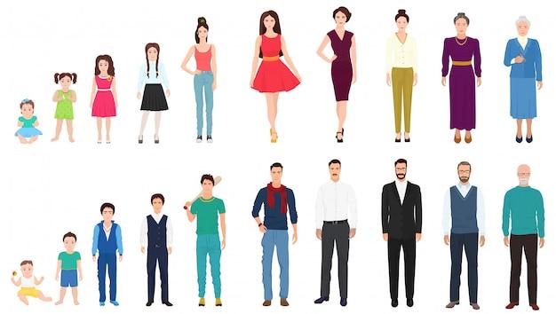 Gerações de idade masculina e feminina