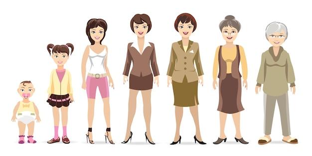 Gerações de mulheres. mulher em diferentes idades. bebê, criança, mulher e idosos.