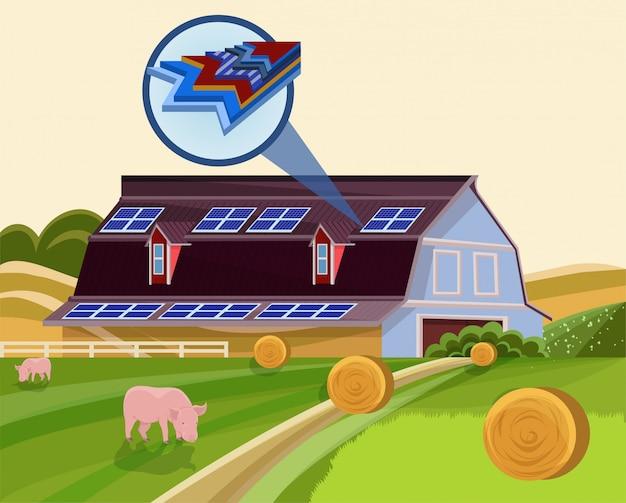 Gerador de eletricidade de baterias solares no telhado da fazenda