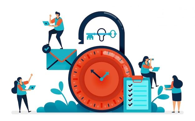 Gerenciamento de tempo no trabalho, multitarefa no gerenciamento de tempo, agendamento de segurança.