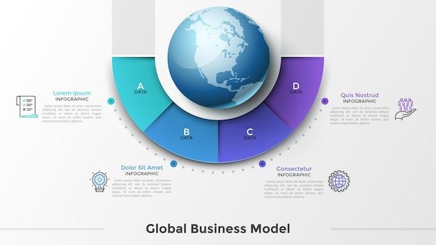 Globo ou planeta terra rodeado por 4 elementos setoriais, letras, símbolos lineares e caixas de texto. conceito de quatro características de negócios internacionais. modelo de design do infográfico. ilustração vetorial.